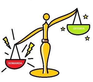 domanda-vs-offerta, affitto breve, casa vacanze, affitto tradizionale, morosità, sfratto